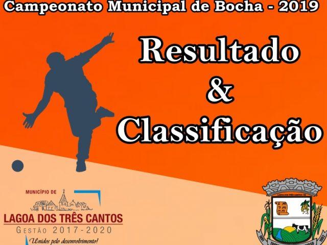 RESULTADO 5ª RODADA MUNICIPAL BOCHA-2019