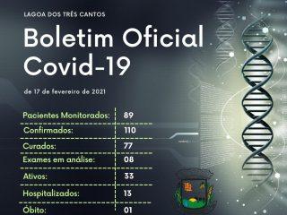 Lagoa dos três contabilizou 33 casos ativos de Covid-19 e número de infectados subiu para 110