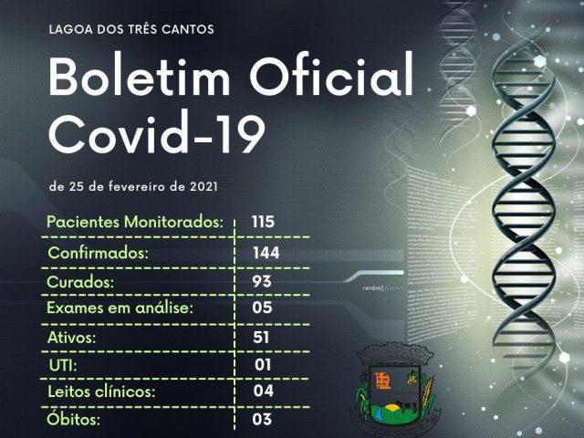 Boletim Covid-19 de Lagoa dos Três Cantos