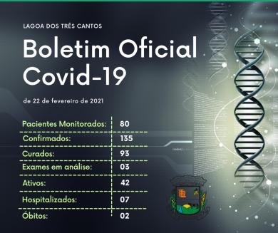 10 casos positivos para Covid-19 em Lagoa dos Três Cantos entre o final de semana e segunda-feira (22)