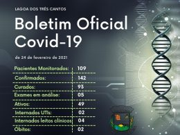 Quatro novos casos de Covid-19 em Lagoa dos Três Cantos
